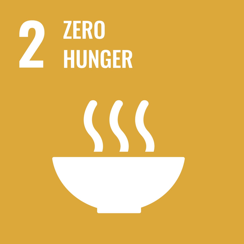 SDG MAP 2 - Fame Zero